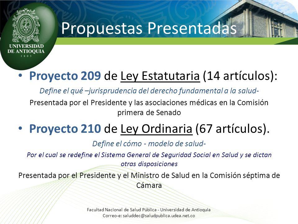 Propuestas Presentadas