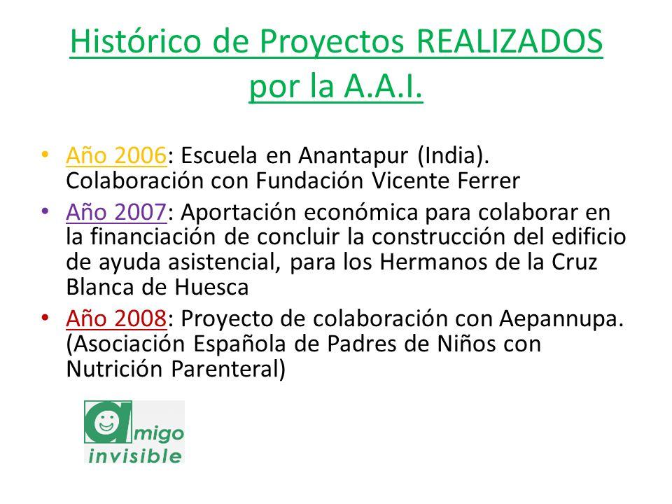Histórico de Proyectos REALIZADOS por la A.A.I.