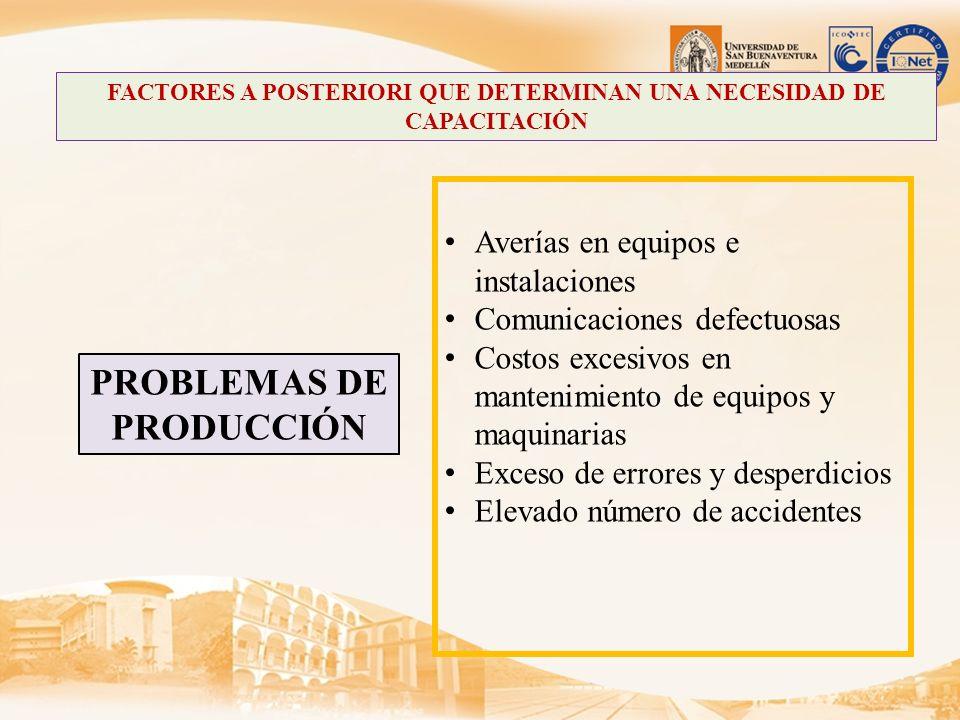 PROBLEMAS DE PRODUCCIÓN