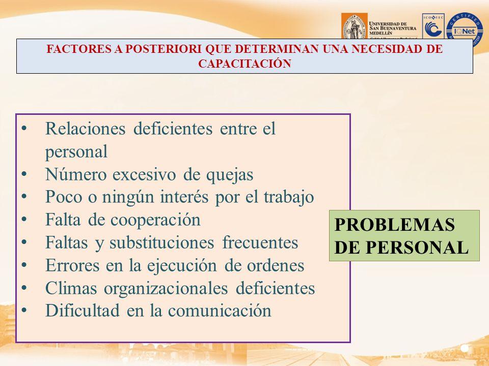 FACTORES A POSTERIORI QUE DETERMINAN UNA NECESIDAD DE CAPACITACIÓN