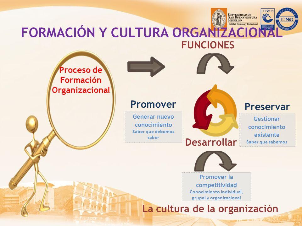 FORMACIÓN Y CULTURA ORGANIZACIONAL