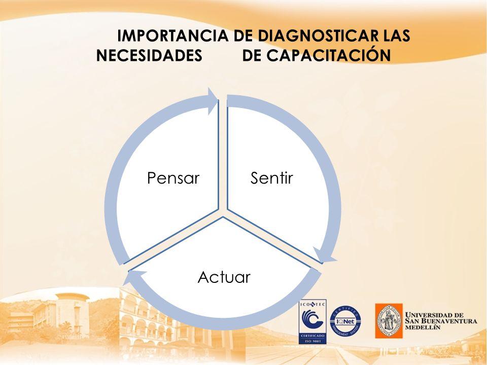 IMPORTANCIA DE DIAGNOSTICAR LAS NECESIDADES DE CAPACITACIÓN