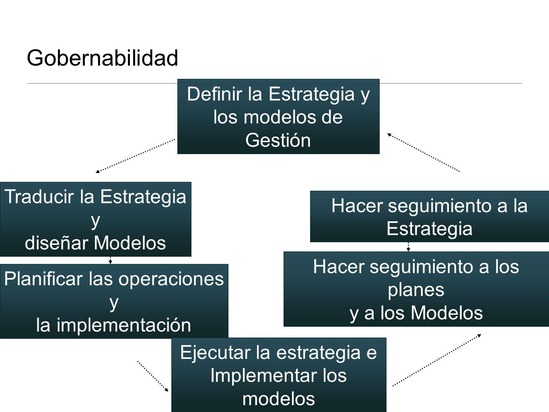 Gobernabilidad Definir la Estrategia y los modelos de Gestión