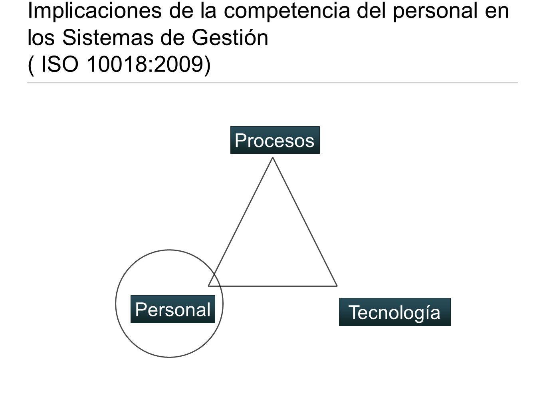Implicaciones de la competencia del personal en los Sistemas de Gestión ( ISO 10018:2009)