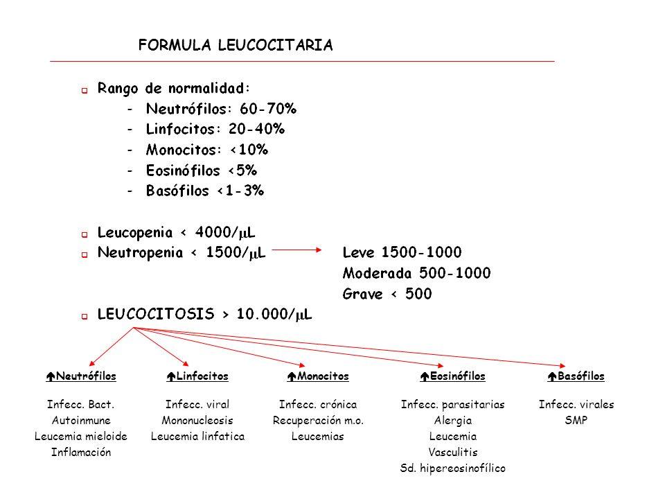 FORMULA LEUCOCITARIA Neutrófilos Infecc. Bact. Autoinmune