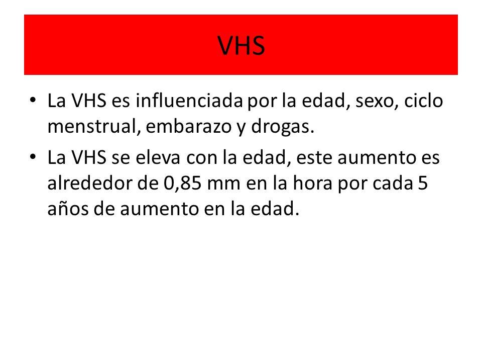 VHS La VHS es influenciada por la edad, sexo, ciclo menstrual, embarazo y drogas.