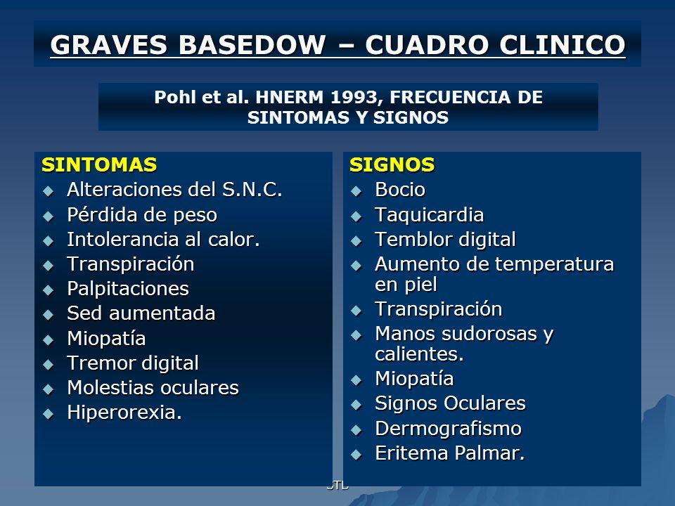 GRAVES BASEDOW – CUADRO CLINICO