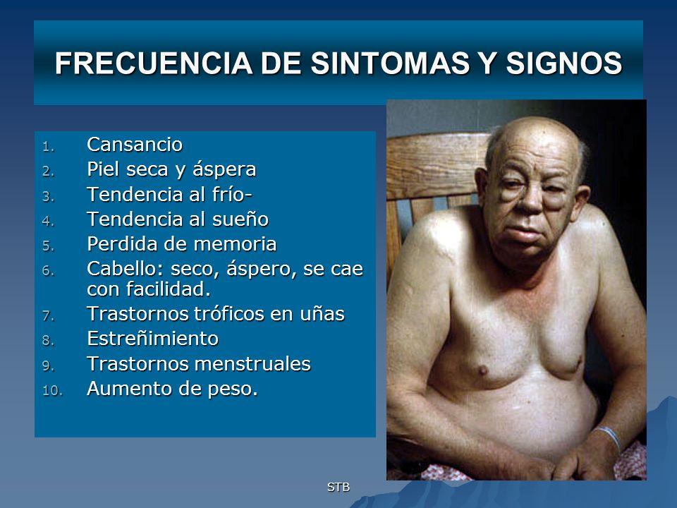 FRECUENCIA DE SINTOMAS Y SIGNOS