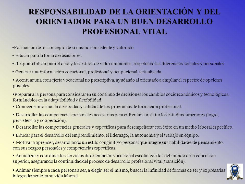 RESPONSABILIDAD DE LA ORIENTACIÓN Y DEL