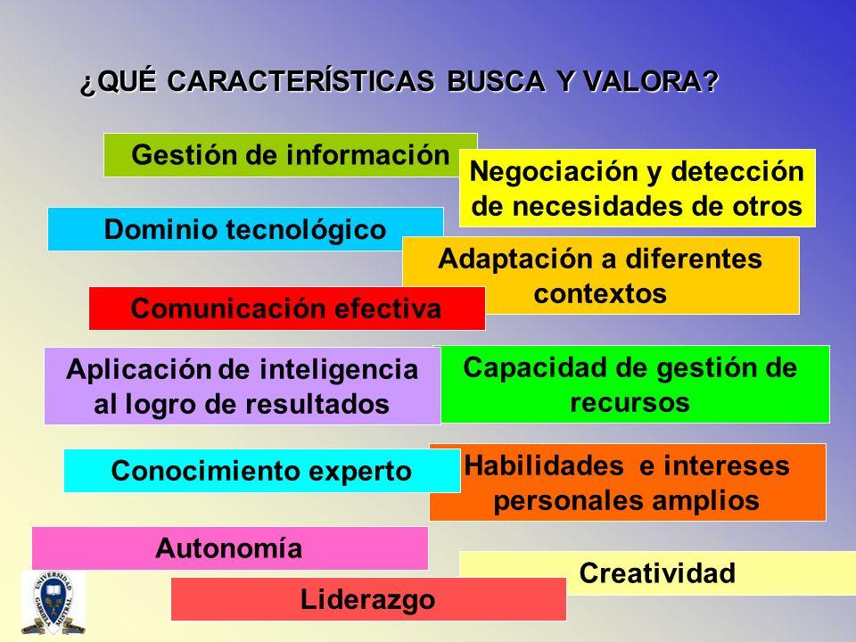 ¿QUÉ CARACTERÍSTICAS BUSCA Y VALORA