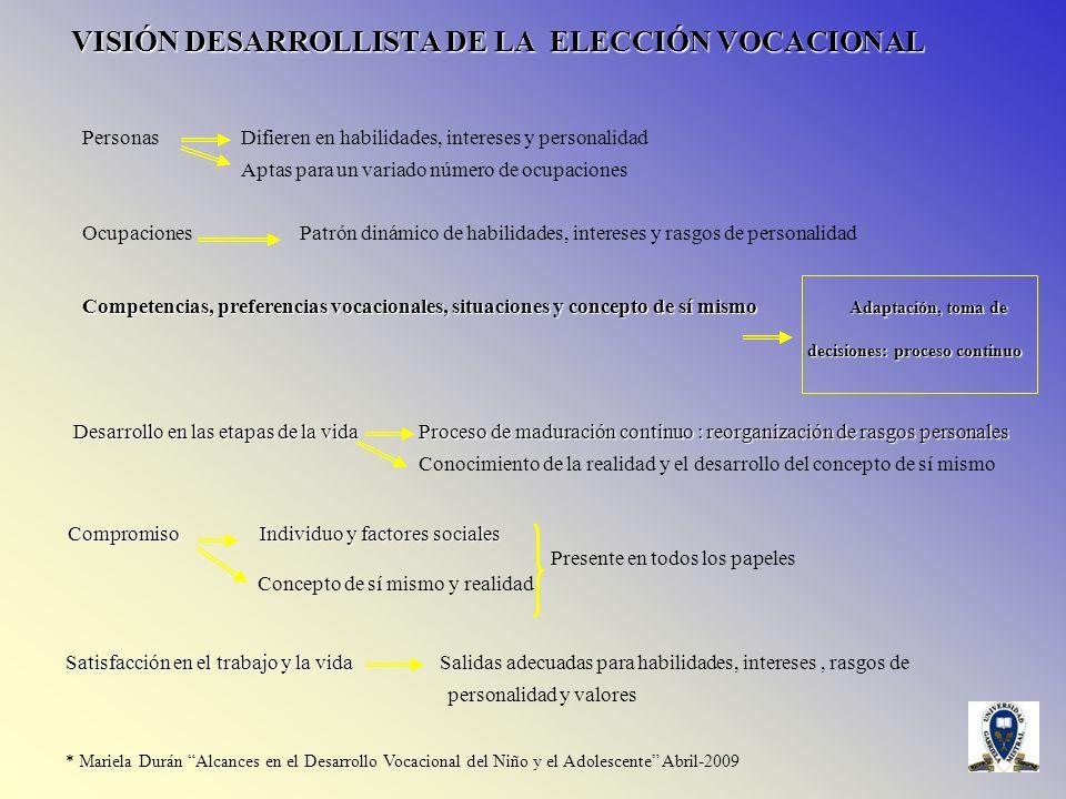 VISIÓN DESARROLLISTA DE LA ELECCIÓN VOCACIONAL