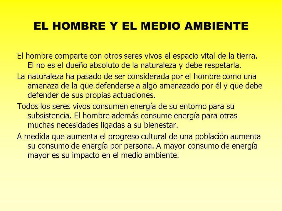 EL HOMBRE Y EL MEDIO AMBIENTE