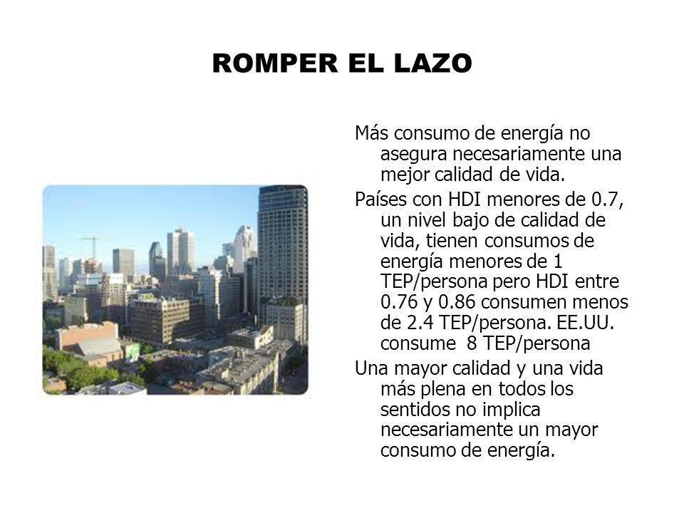 ROMPER EL LAZOMás consumo de energía no asegura necesariamente una mejor calidad de vida.