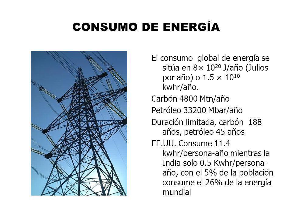CONSUMO DE ENERGÍA El consumo global de energía se sitúa en 8× 1020 J/año (Julios por año) o 1.5 × 1010 kwhr/año.