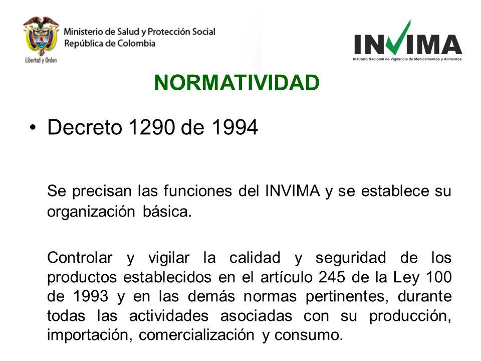 NORMATIVIDAD Decreto 1290 de 1994