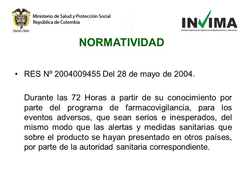 NORMATIVIDAD RES Nº 2004009455 Del 28 de mayo de 2004.