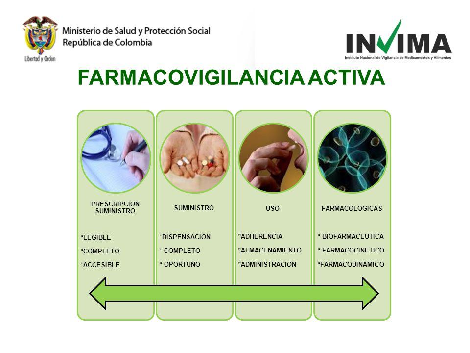 FARMACOVIGILANCIA ACTIVA