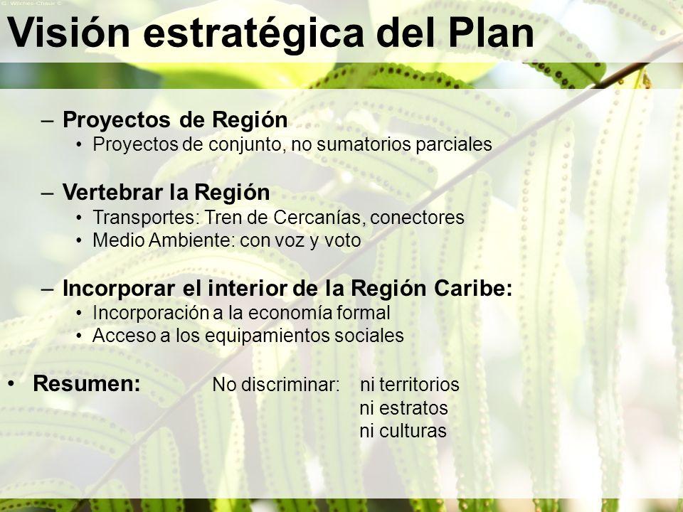 Visión estratégica del Plan