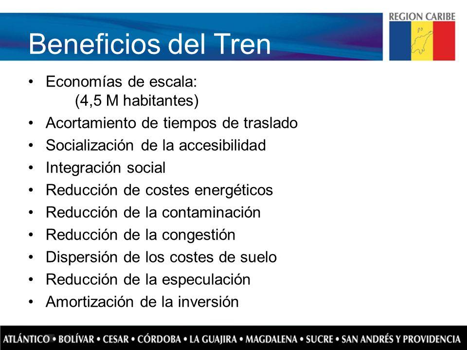 Beneficios del Tren Economías de escala: (4,5 M habitantes)