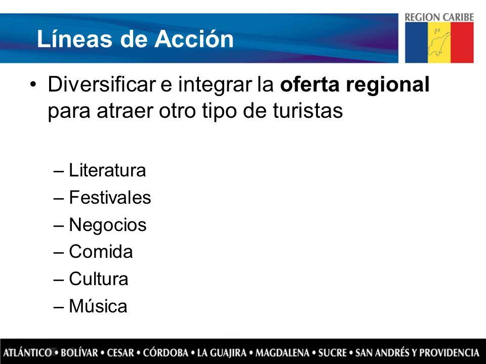 Líneas de Acción Diversificar e integrar la oferta regional para atraer otro tipo de turistas. Literatura.