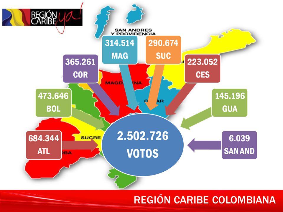 REGIÓN CARIBE COLOMBIANA