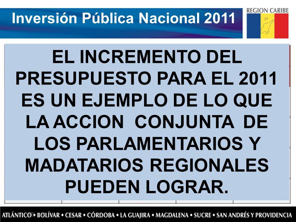 Inversión Pública Nacional 2011