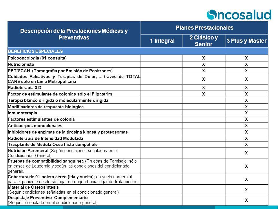 Descripción de la Prestaciones Médicas y Preventivas