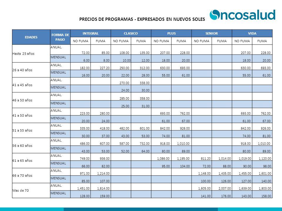 PRECIOS DE PROGRAMAS - EXPRESADOS EN NUEVOS SOLES