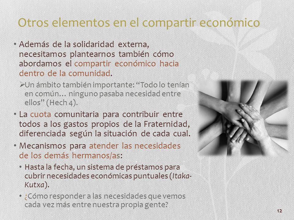 Otros elementos en el compartir económico