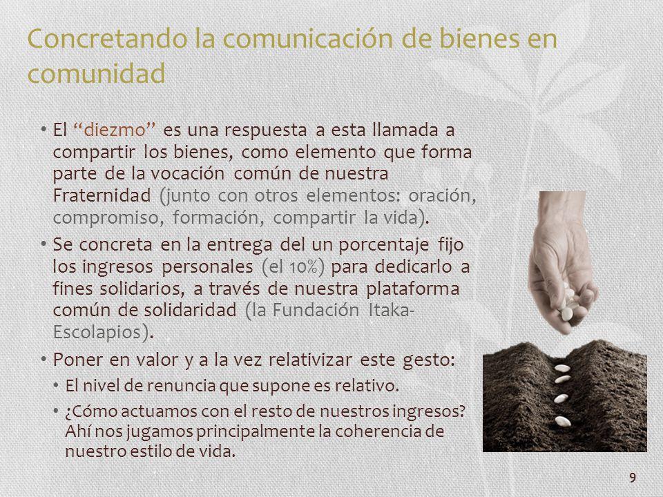 Concretando la comunicación de bienes en comunidad