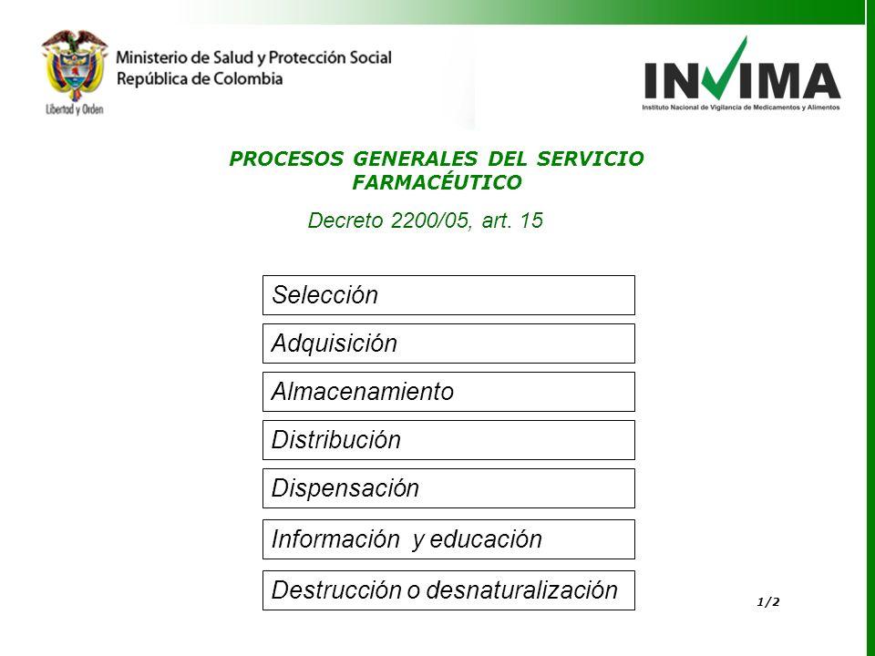 PROCESOS GENERALES DEL SERVICIO FARMACÉUTICO