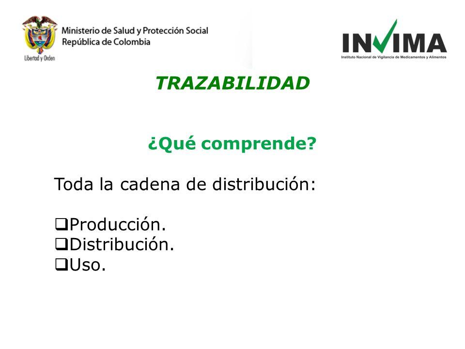 TRAZABILIDAD ¿Qué comprende Toda la cadena de distribución: