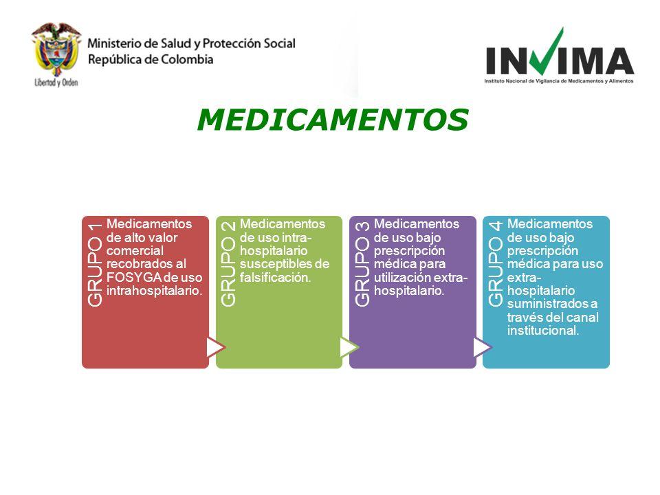MEDICAMENTOS GRUPO 1. Medicamentos de alto valor comercial recobrados al FOSYGA de uso intrahospitalario.