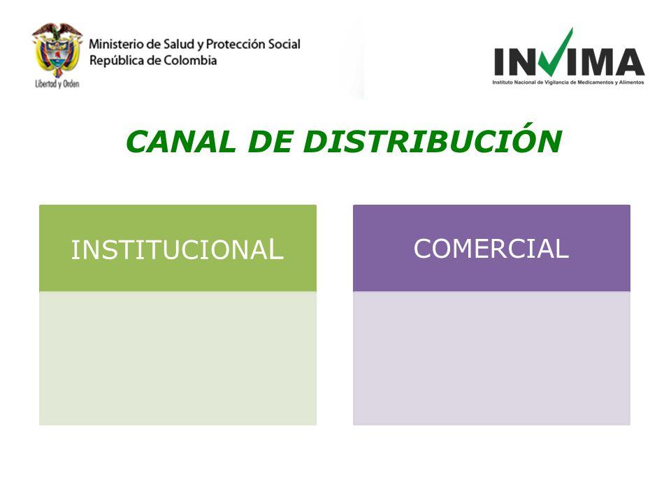 CANAL DE DISTRIBUCIÓN INSTITUCIONAL COMERCIAL