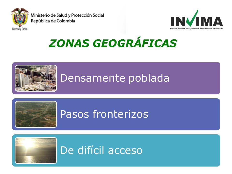ZONAS GEOGRÁFICAS Densamente poblada Pasos fronterizos