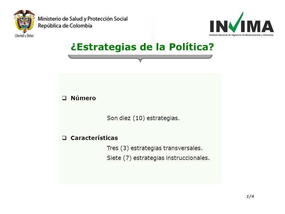 ¿Estrategias de la Política