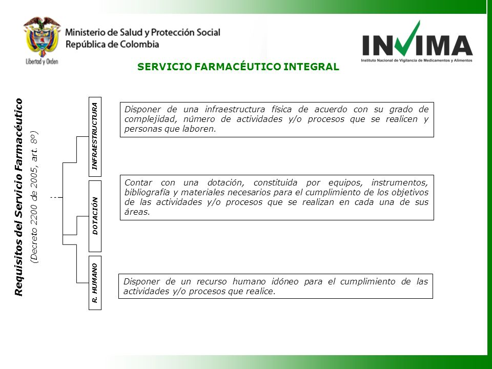 SERVICIO FARMACÉUTICO INTEGRAL Requisitos del Servicio Farmacéutico