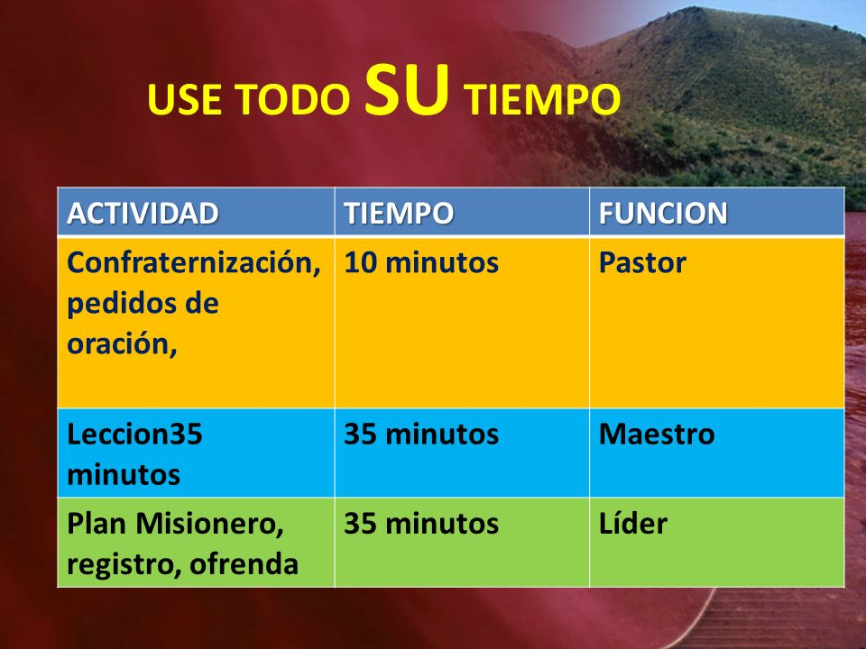 USE TODO SU TIEMPO ACTIVIDAD TIEMPO FUNCION