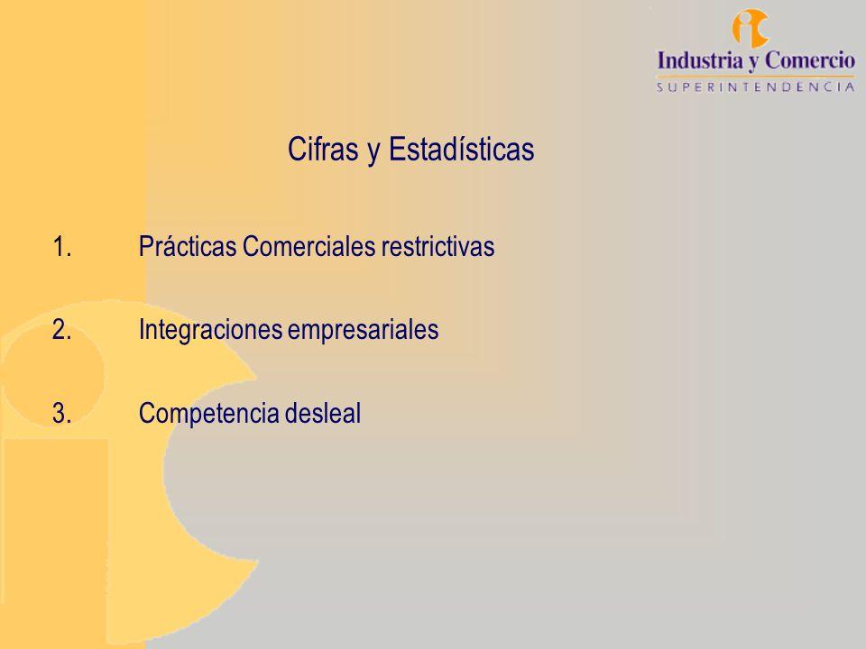 Cifras y Estadísticas Prácticas Comerciales restrictivas