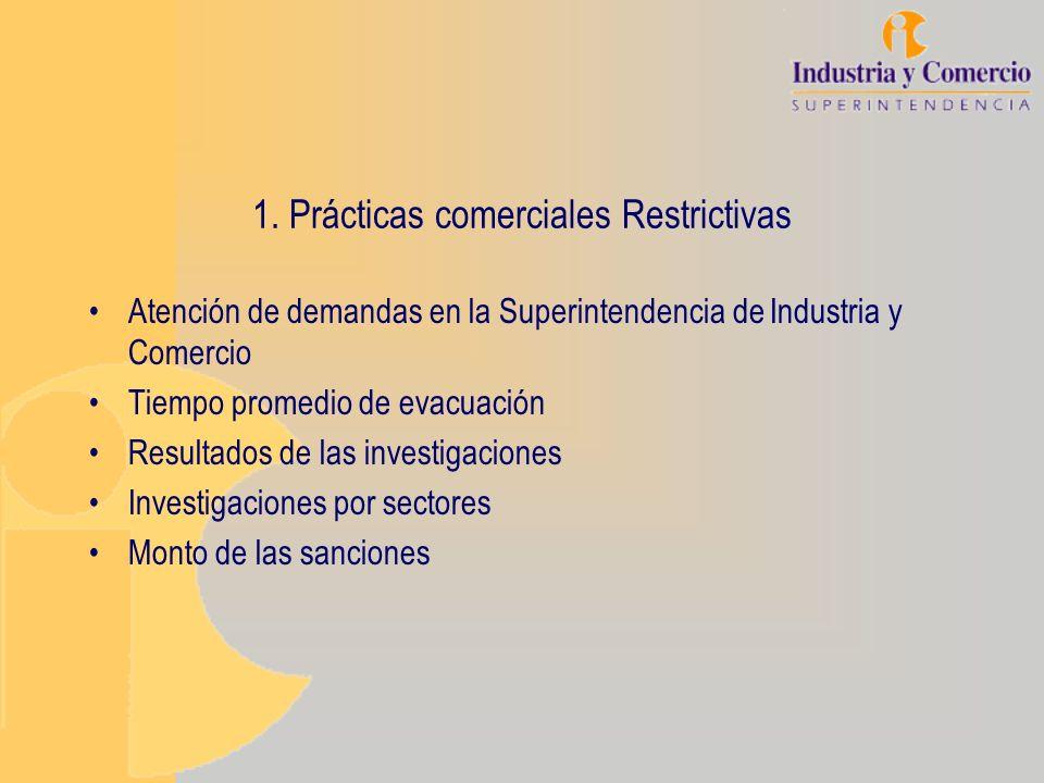 1. Prácticas comerciales Restrictivas