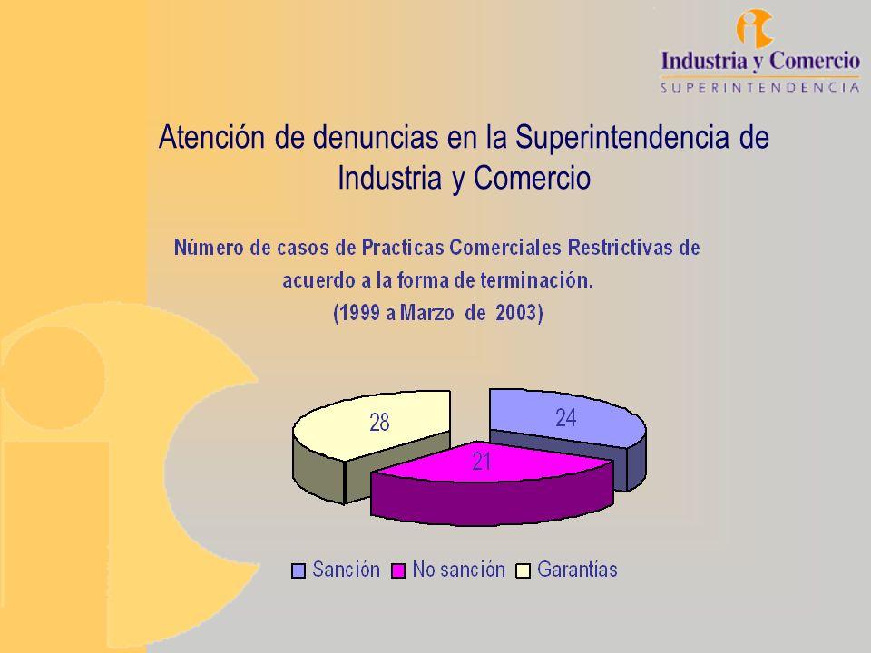 Atención de denuncias en la Superintendencia de Industria y Comercio