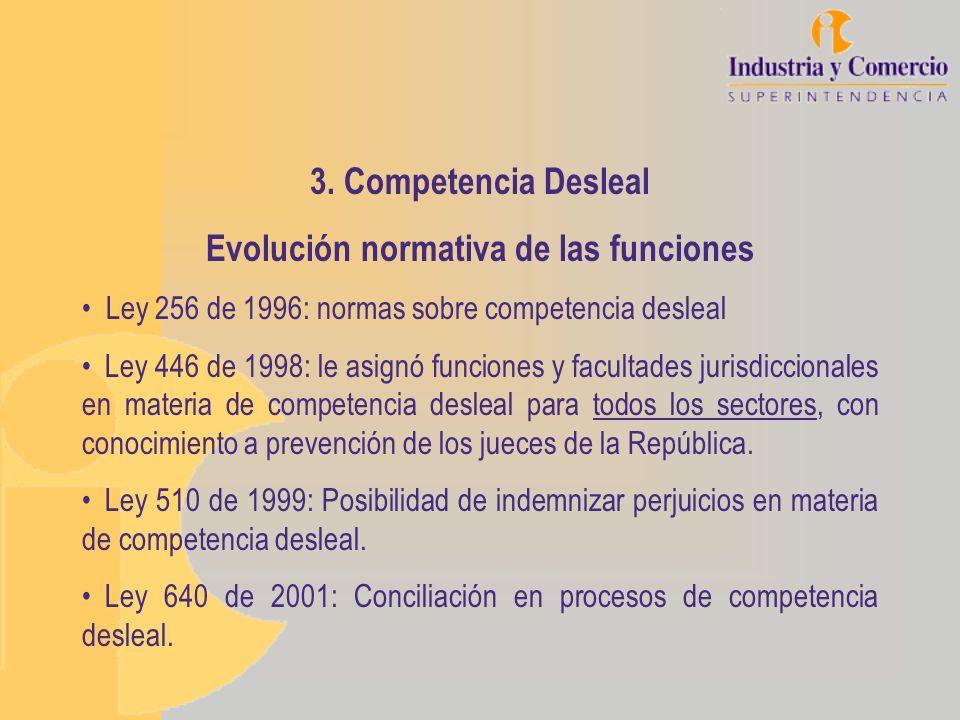 Evolución normativa de las funciones