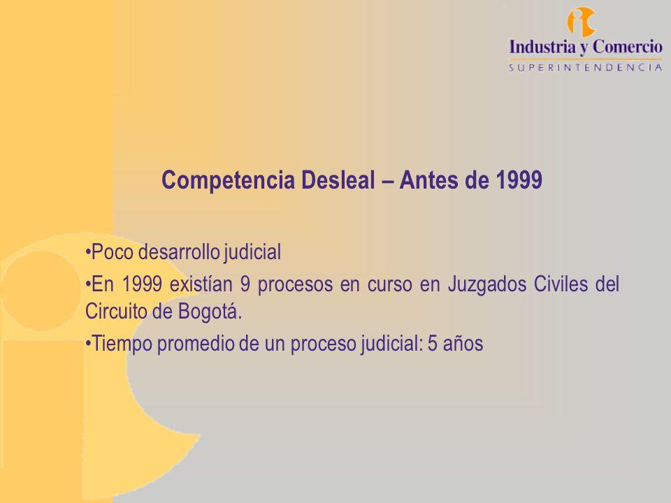 Competencia Desleal – Antes de 1999