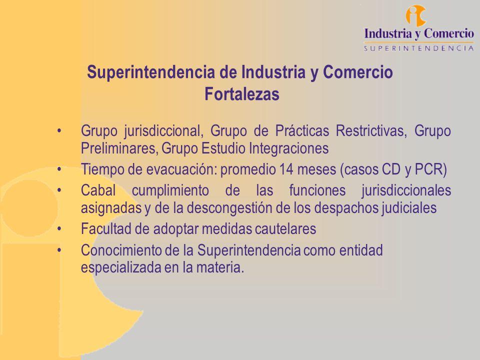 Superintendencia de Industria y Comercio
