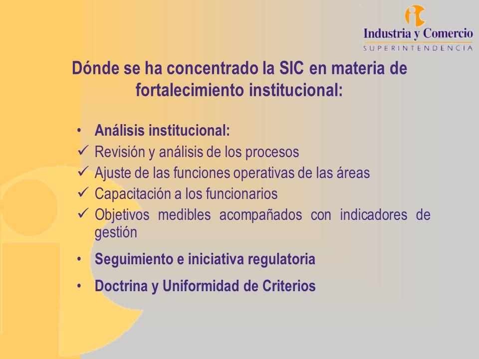 Dónde se ha concentrado la SIC en materia de fortalecimiento institucional: