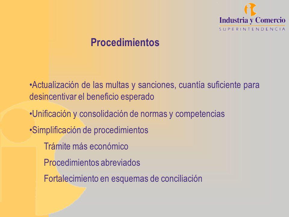 ProcedimientosActualización de las multas y sanciones, cuantía suficiente para desincentivar el beneficio esperado.