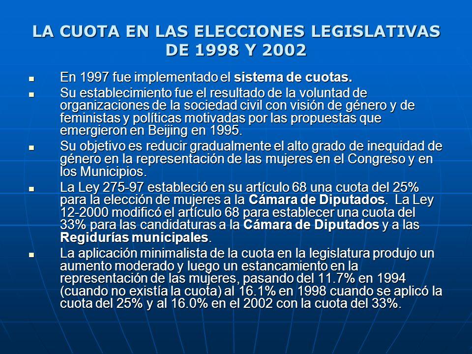 LA CUOTA EN LAS ELECCIONES LEGISLATIVAS DE 1998 Y 2002