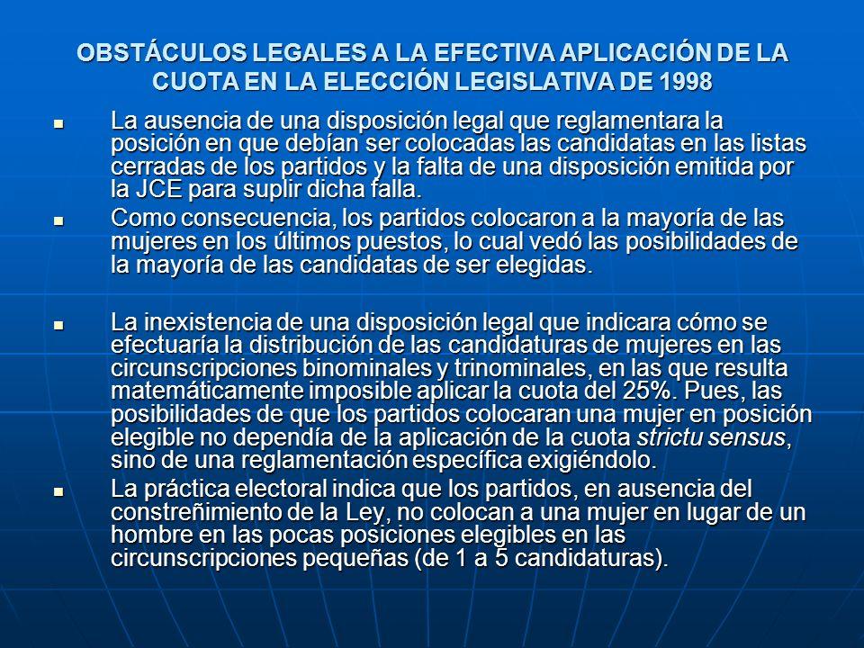 OBSTÁCULOS LEGALES A LA EFECTIVA APLICACIÓN DE LA CUOTA EN LA ELECCIÓN LEGISLATIVA DE 1998