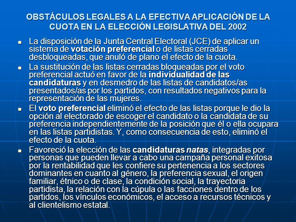 OBSTÁCULOS LEGALES A LA EFECTIVA APLICACIÓN DE LA CUOTA EN LA ELECCIÓN LEGISLATIVA DEL 2002
