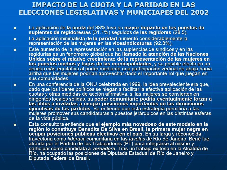 IMPACTO DE LA CUOTA Y LA PARIDAD EN LAS ELECCIONES LEGISLATIVAS Y MUNICIAPES DEL 2002